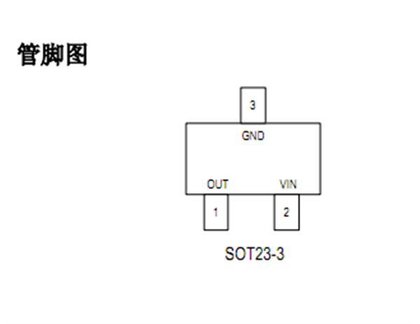 深圳钲铭科led电源芯片低压软灯带汽车装饰照明设计方案分析sm4a202t